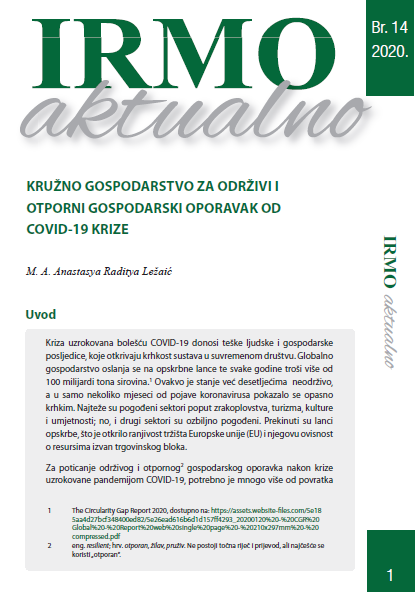 """IRMO aktualno """"Circular economy for a sustainable and resilient economic recovery from the COVID-19 crisis"""""""