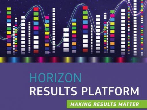 Dostupni rezultati istraživanja preko  Horizon Results Platform